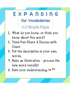 Tier Three Vocabulary - How to Expand our Vocab!