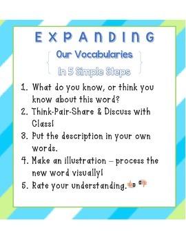 Tier Three Vocabulary - How to Expand our Vocab!