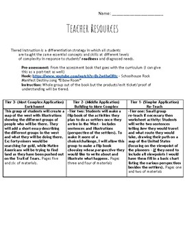 Tiered Lesson - Manifest Destiny