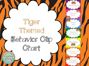 Tiger Faces Themed Behavior Chart