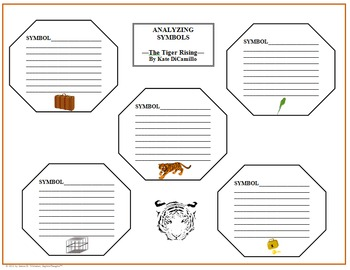 Tiger Rising Novel Study Resources Freebie Kate DiCamillo Common Core