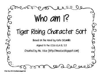 Tiger Rising Who am I?