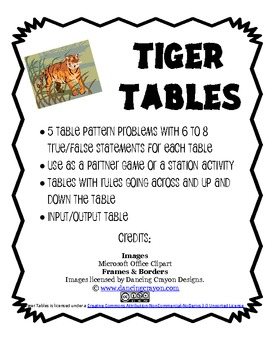 Tiger Tables: Table Pattern Practice