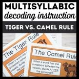 Tiger vs. Camel Rule Book 5-Advanced Decoding Strategies