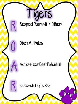 Tigers ROAR Guidelines and Rules Poster