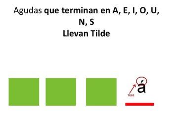 Tildes Accent Marks Heritage/Native Speakers