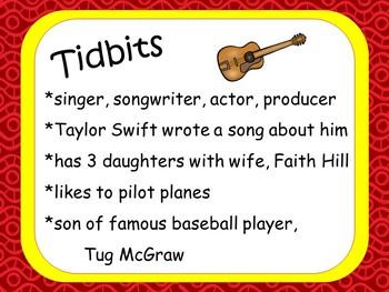 Tim McGraw: Musician in the Spotlight