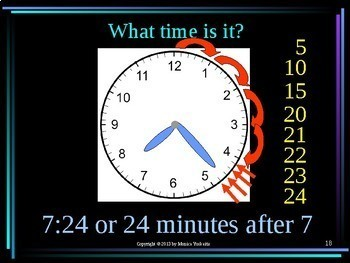 Common Core 3rd - Time 1 - Reading Minutes on the Clock