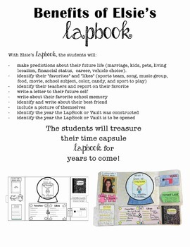End of the Year Time Capsule / Memory Lapbook
