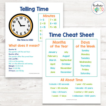 Time Cheat Sheets