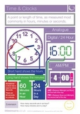 Time & Clocks | Skills Poster