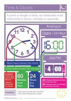 Time & Clocks | Skills Poster