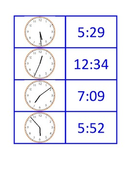Time Concentration In One Minute Intervals