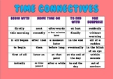 Time Connectives Poster