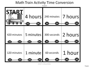 Time Conversion Train ~ Domino Game Assessment CCSS 4.MD.A.2