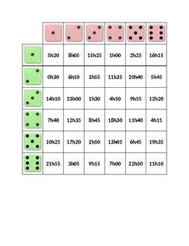 Time Dice Game