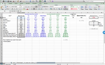 Time Dilation & Length Contraction Excel Spreadsheet