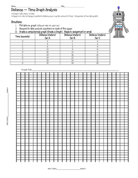 Time~Distance Graph (honors) 5th 6th 7th 8th Homeschool