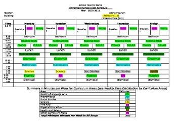 Time Distribution Sheet