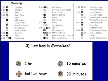 Time - Elapsed Time TV Guide; Real World Math (POWERPOINT)