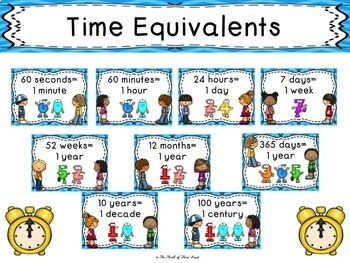 Time Equivalents/Time Equivalency Poster Set--Seconds-Minutes-Days-Months-Years
