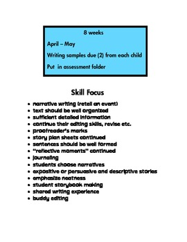Time Frame for Reading /Writing 2nd grade