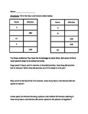Time: Hours and Minutes Chart and Word Problems