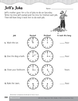 Time Intervals to the Hour