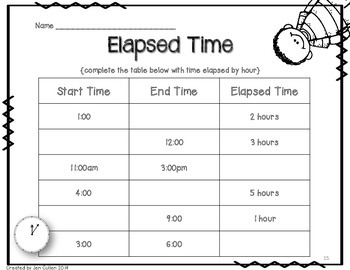 Elapsed Time Bundle