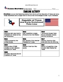 Time Line Activity Unit 07 Republic and Early Statehood