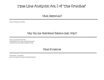 Time Line Analysis + Act I of the Crucible
