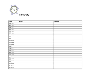 Time Management Lesson by Kim Townsel