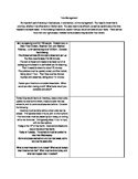 Time Management in Food Service Worksheet