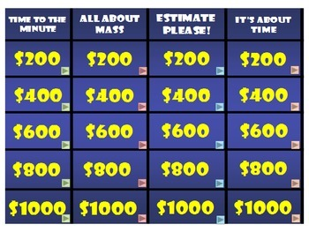 Time Measurement & Weight & Volume 3rd Grade Math Jeopardy