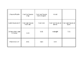 Time Memory Game- French