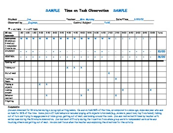 Special Education: Time-On-Task Observation Chart