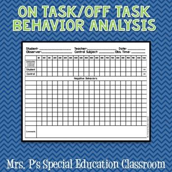 On Task/Off Task Behavior Analysis