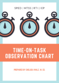 Time-On-Task (ToT) Observation Chart