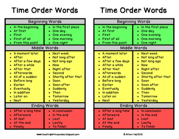 Time Order Words, Sequential Words, Temporal Words *UPDATED*