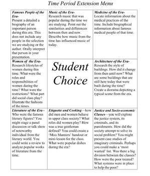 Differentiation: Editable Time Period Extension Menu Choice Board