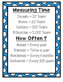 Time Periods - Measuring Time