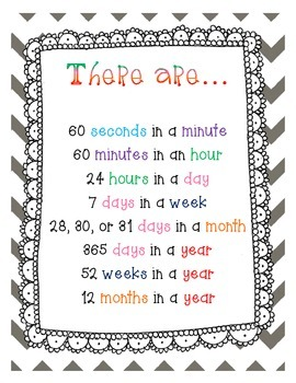 Time (Posters, Printables)