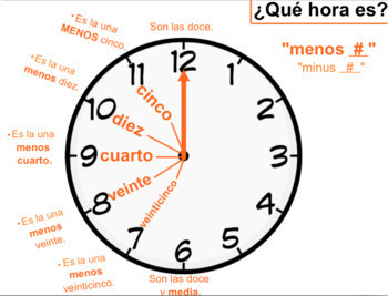 Time (¿Qué hora es?) Presentation