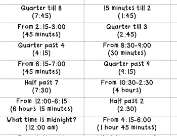 Time Review Pick a Card Game (elapsed time-past the hour)-CCSS Aligned
