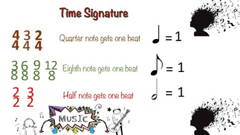Time Signature (Posters)