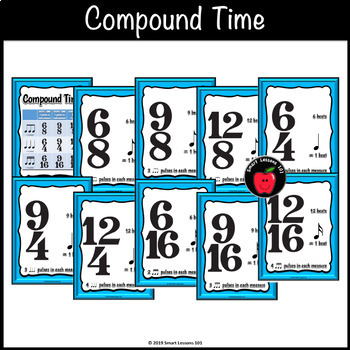 Time Signature Posters: Classroom Decor: Music Bulletin Board: Music Theory