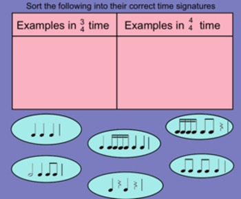 Time Signatures Overview