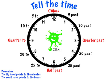 Math Teaching Resource - Time Telling