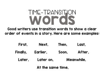 Time-Transition Word Posters