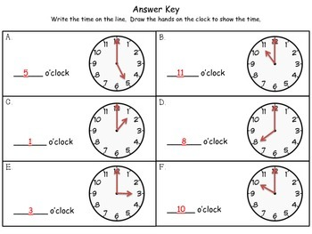 Time - Understanding the Hour and Minute Hands - First Grade enVision Math